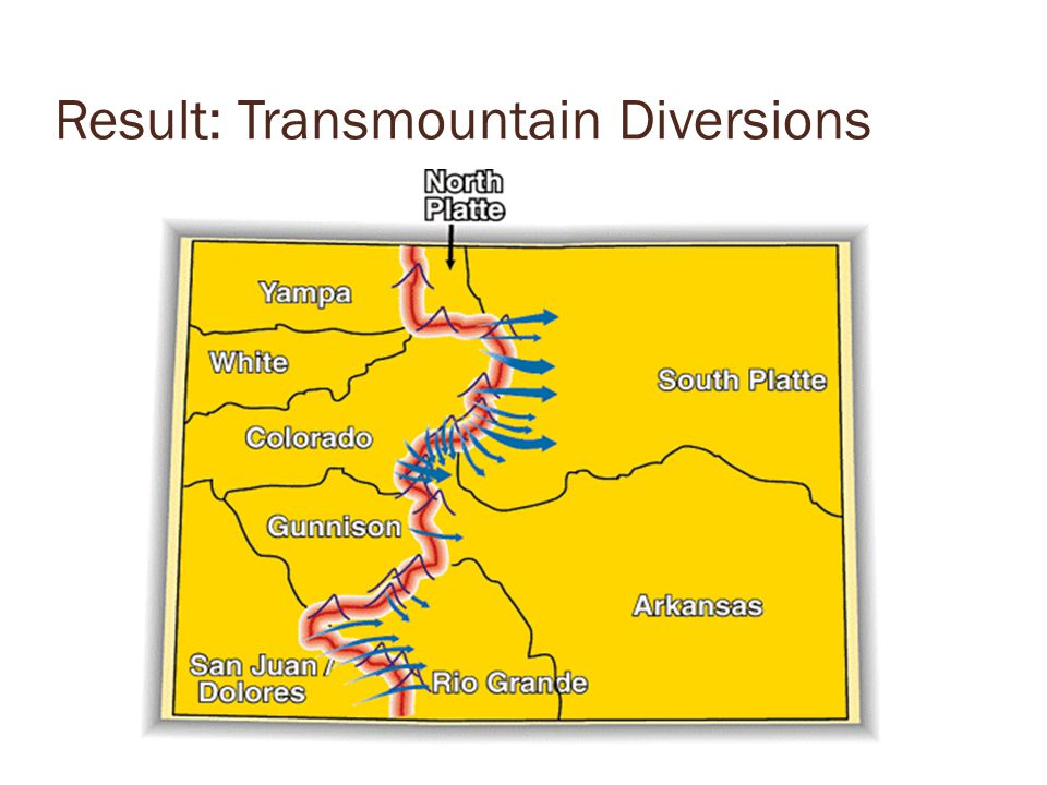 Result: Transmountain Diversions