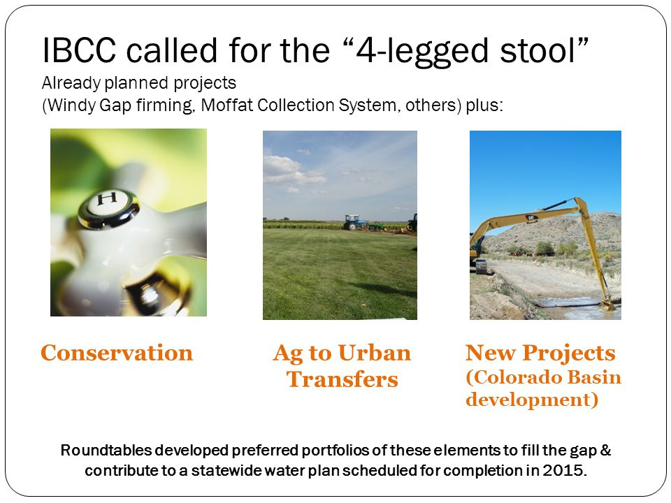 ConservationAg to Urban Transfers New Projects (Colorado Basin development) Roundtables developed preferred portfolios of these elements to fill the g