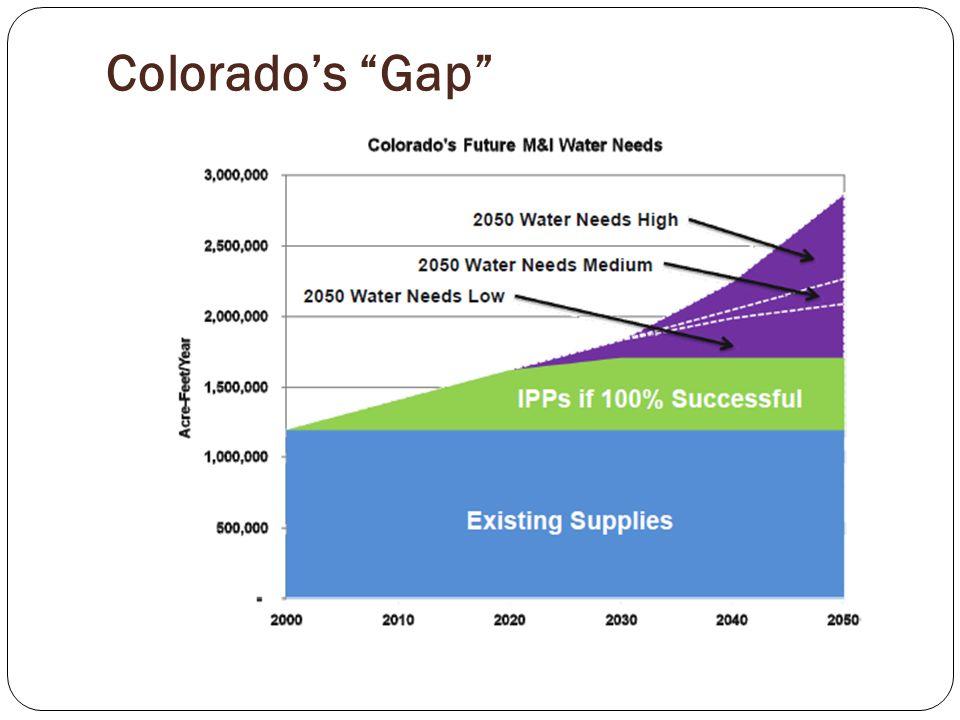 """Colorado's """"Gap"""""""