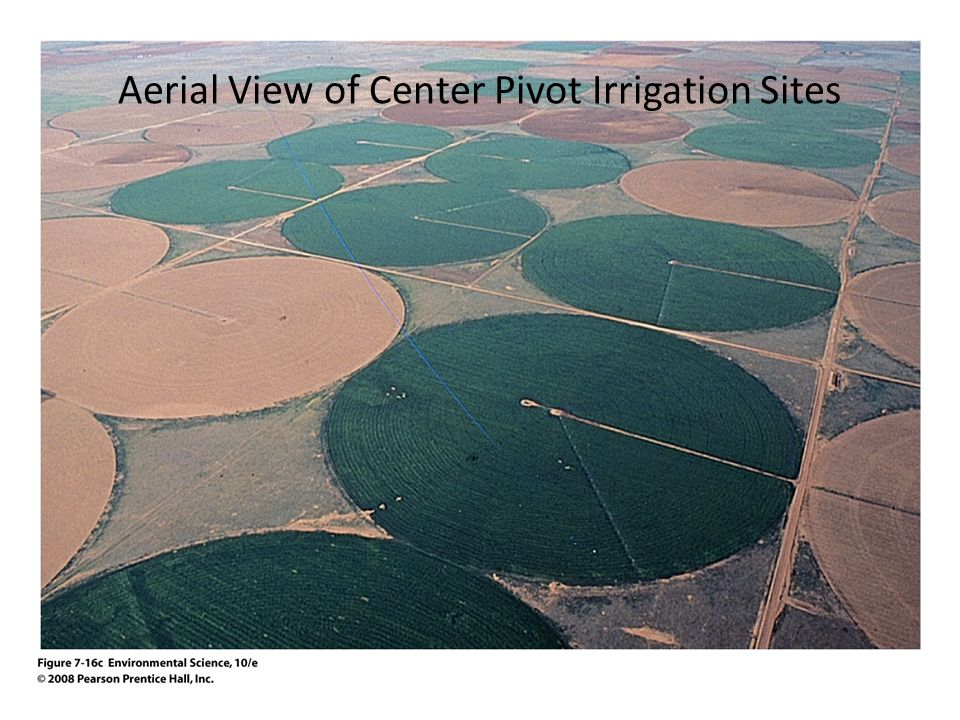 Aerial View of Center Pivot Irrigation Sites