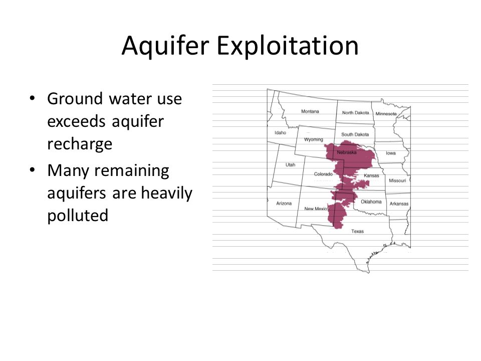 Aquifer Exploitation Ground water use exceeds aquifer recharge Many remaining aquifers are heavily polluted