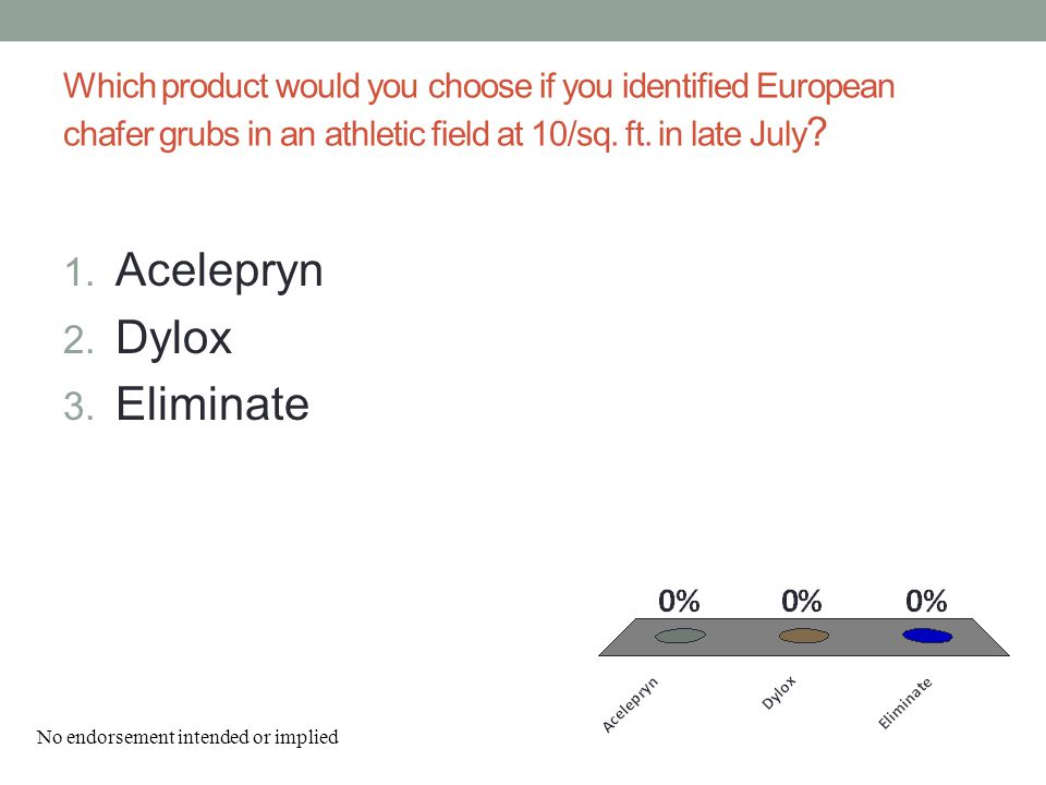 Which product would you choose if you identified European chafer grubs in an athletic field at 10/sq. ft. in late July ? 1. Acelepryn 2. Dylox 3. Elim