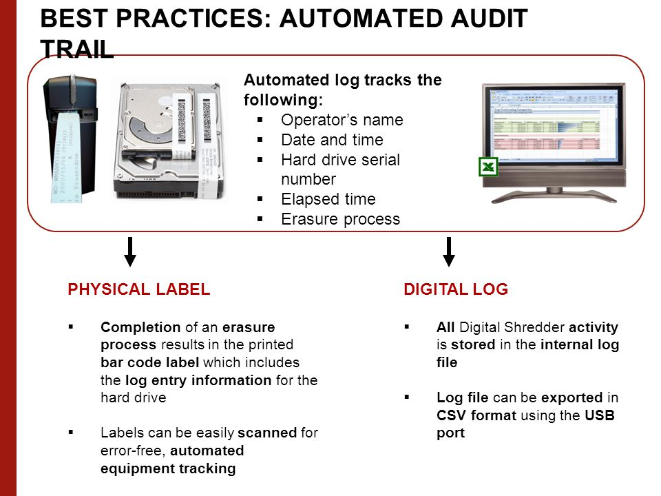 BEST PRACTICES: AUTOMATED AUDIT TRAIL PHYSICAL LABELDIGITAL LOG  Completion of an erasure process results in the printed bar code label which includes the log entry information for the hard drive  Labels can be easily scanned for error-free, automated equipment tracking  All Digital Shredder activity is stored in the internal log file  Log file can be exported in CSV format using the USB port Automated log tracks the following:  Operator's name  Date and time  Hard drive serial number  Elapsed time  Erasure process