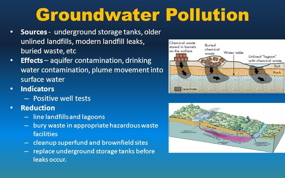 Groundwater Pollution Sources - underground storage tanks, older unlined landfills, modern landfill leaks, buried waste, etc Effects – aquifer contami
