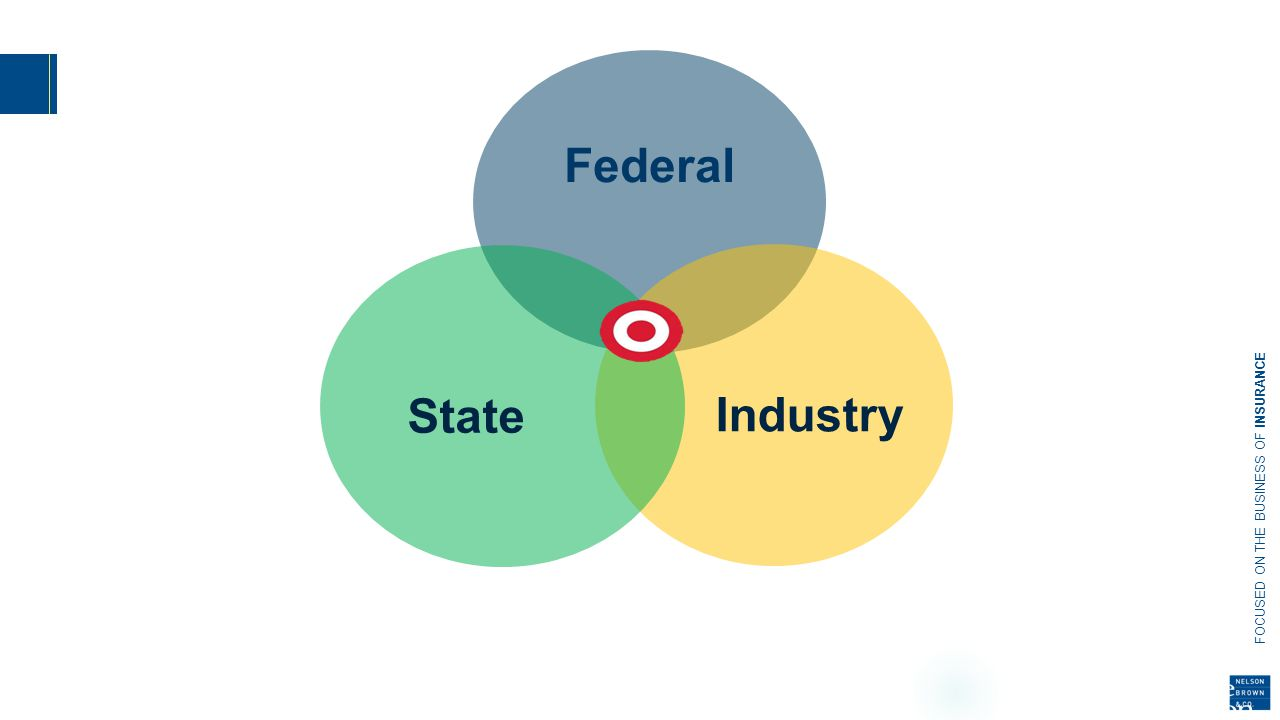FOCUSED ON THE BUSINESS OF INSURANCE Federal Industry State