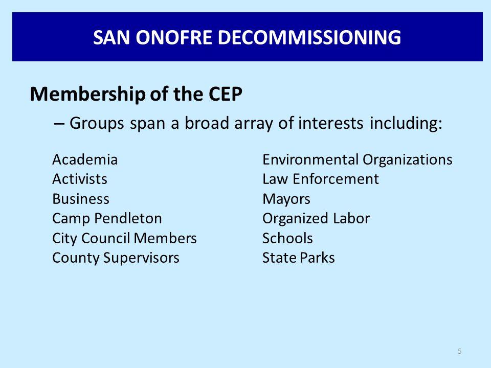 CEP OfficersAffiliation Dr.