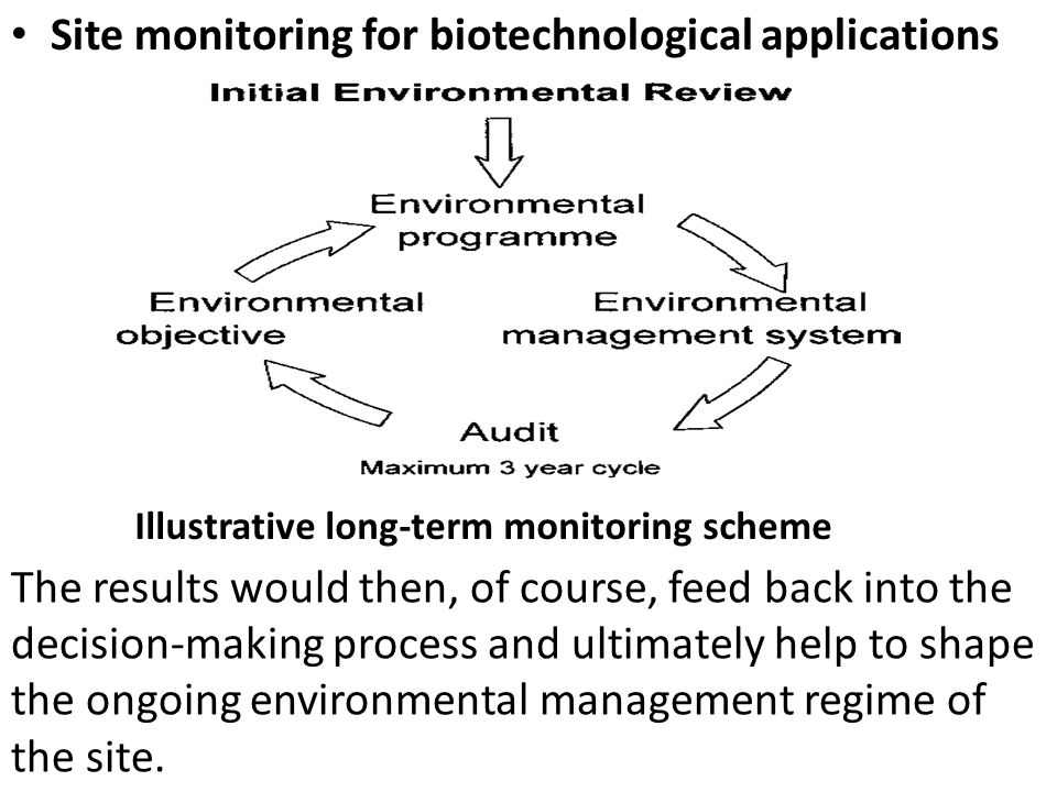 Site monitoring for biotechnological applications Illustrative long-term monitoring scheme The results would then, of course, feed back into the decis