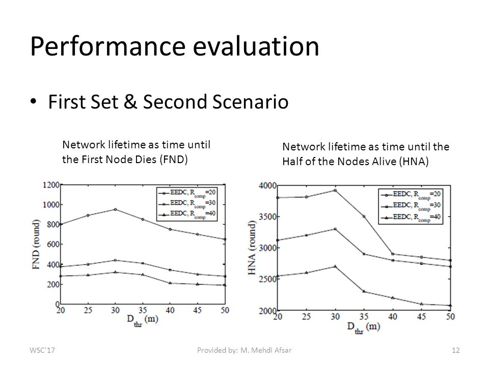 Performance evaluation First Set & Second Scenario Provided by: M.