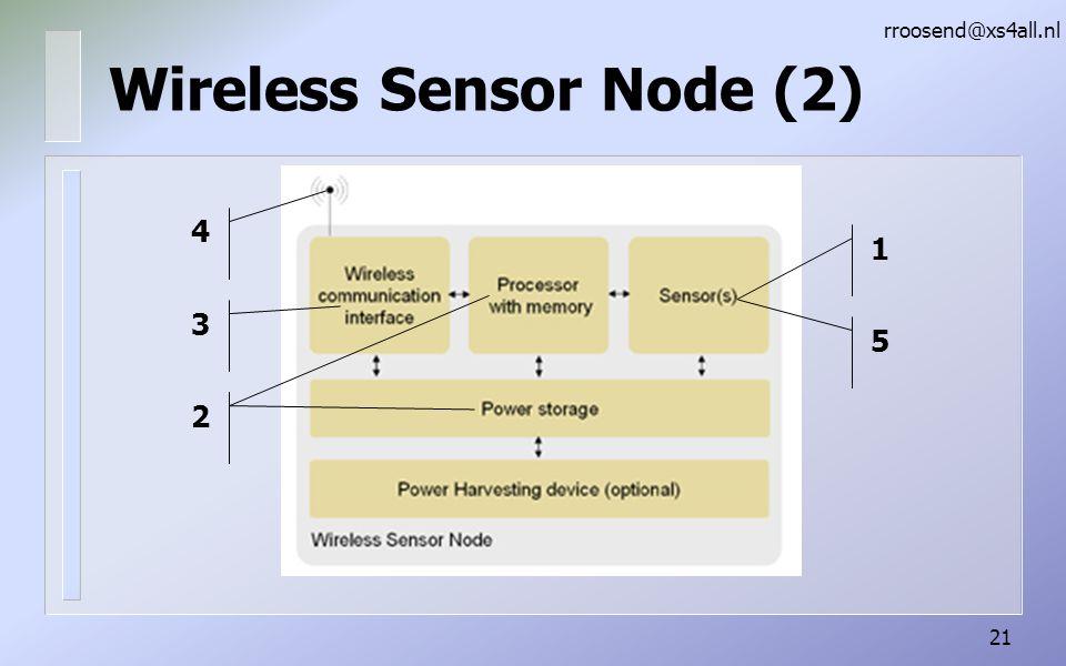 Wireless Sensor Node (2) rroosend@xs4all.nl 21 1 2 3 4 5