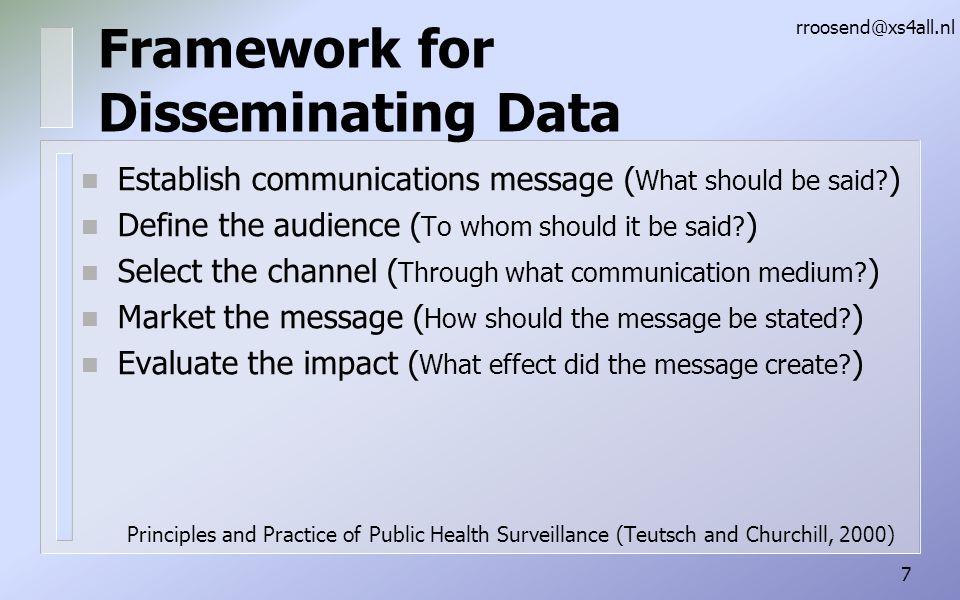 Framework for Disseminating Data n Establish communications message ( What should be said.