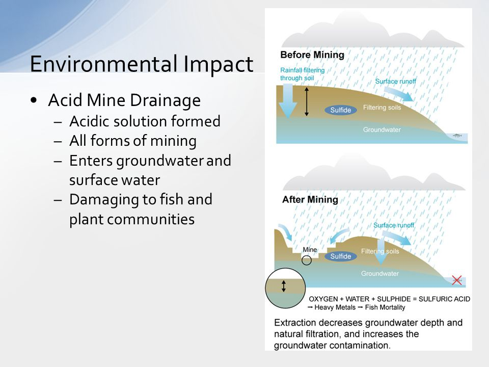 Erosion  Sedimentation –Loosened surface material washes into surface water –Amounts vary: Amount disturbed, vegetation, soil, slope –Mainly surface mining –Most damaging to surface waters and wetlands –Harmful to plants, fish, and soil organisms Environmental Impacts
