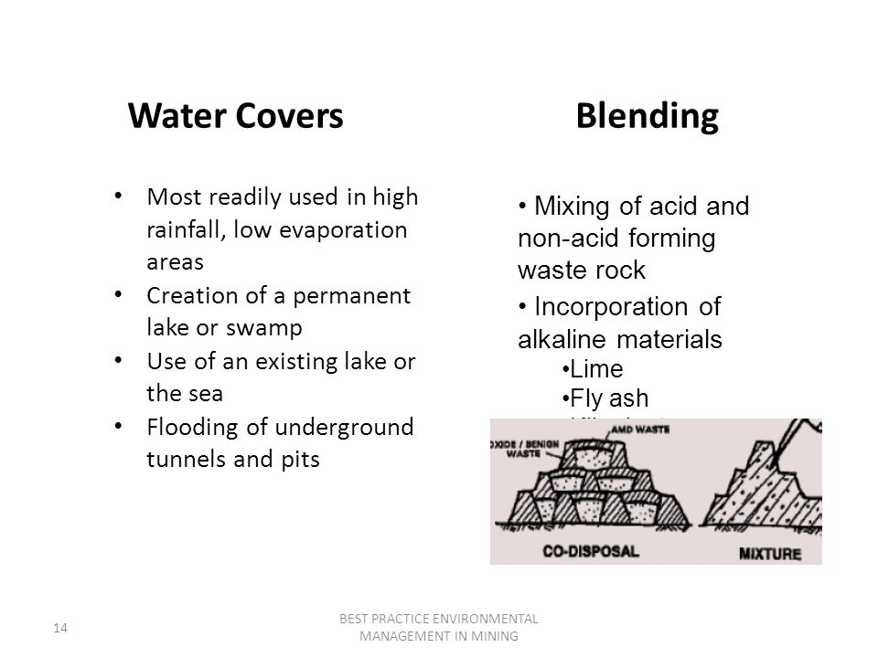 14 BEST PRACTICE ENVIRONMENTAL MANAGEMENT IN MINING Water Covers Blending Most readily used in high rainfall, low evaporation areas Creation of a perm
