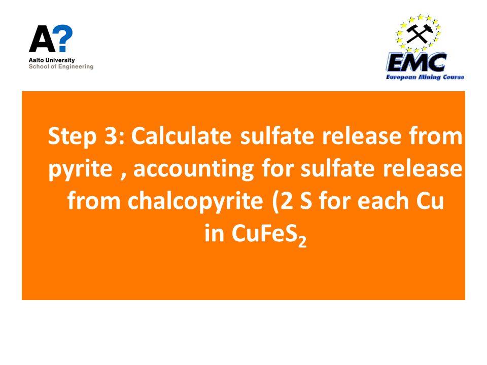 Step 3: Calculate sulfate release from pyrite, accounting for sulfate release from chalcopyrite (2 S for each Cu in CuFeS 2