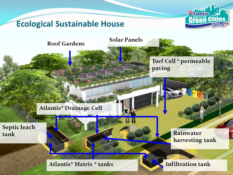 Ecological Sustainable House Atlantis® Matrix ® tanks Infiltration tank Septic leach tank Rainwater harvesting tank Turf Cell ® permeable paving Roof Gardens Solar Panels Atlantis® Drainage Cell