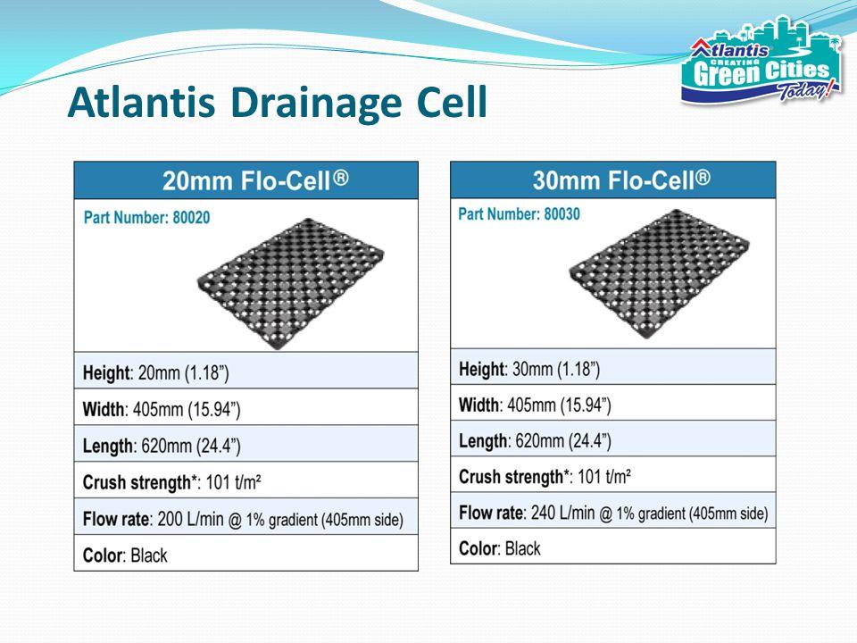 Atlantis Drainage Cell