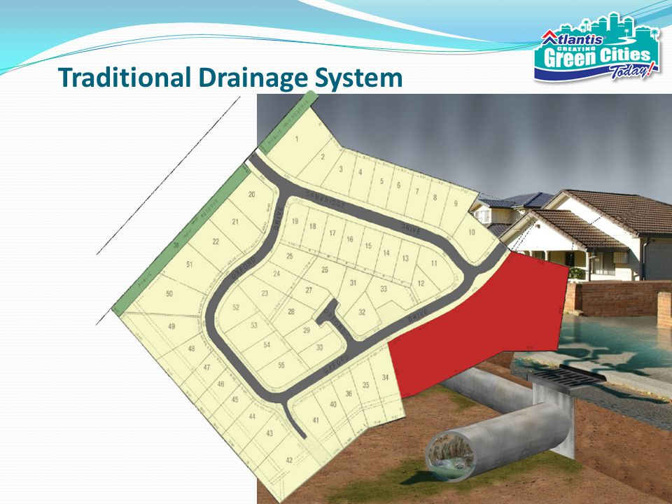 Traditional Drainage System