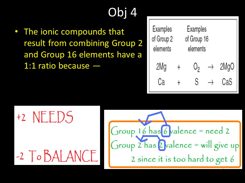 Obj 4 The ionic compounds that result from combining Group 2 and Group 16 elements have a 1:1 ratio because —