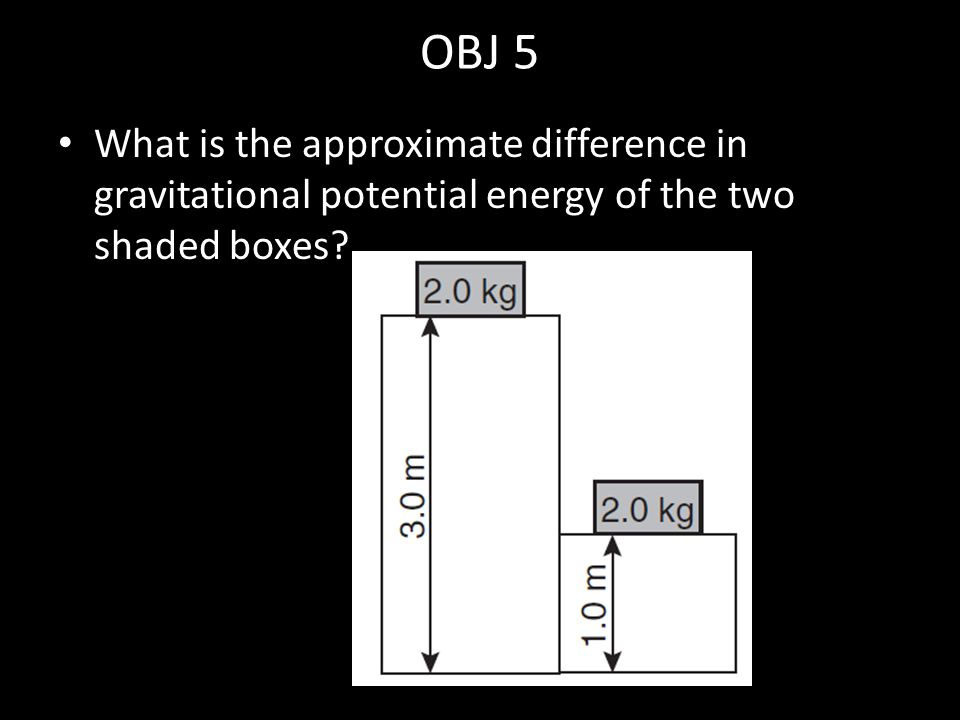 OBJ 5 What is the approximate difference in gravitational potential energy of the two shaded boxes?