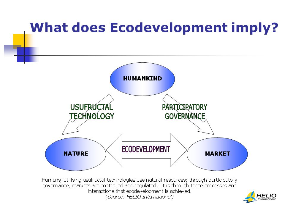 What does Ecodevelopment imply
