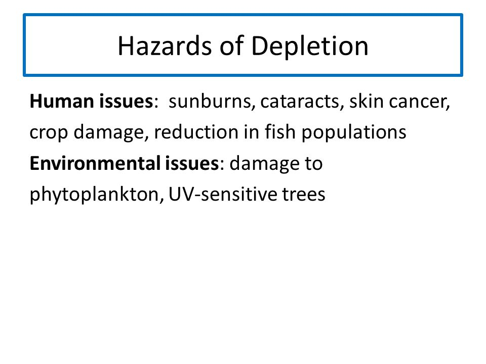 Hazards of Depletion Human issues: sunburns, cataracts, skin cancer, crop damage, reduction in fish populations Environmental issues: damage to phytop