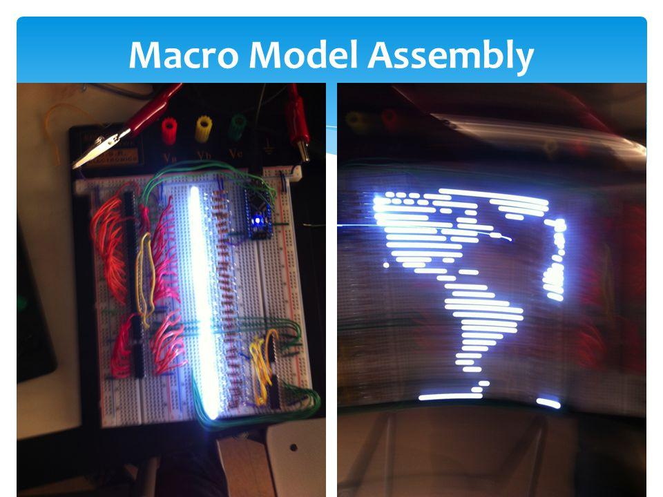 Macro Model Assembly