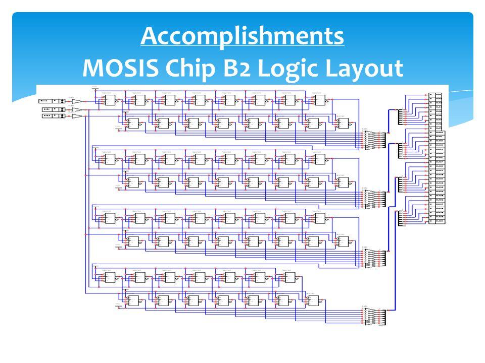 MOSIS Chip Layout