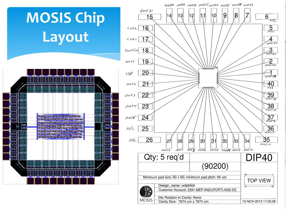 MOSIS Chip Layout