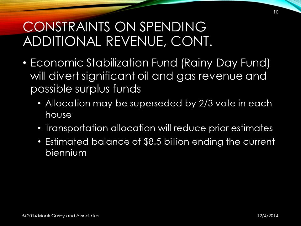 CONSTRAINTS ON SPENDING ADDITIONAL REVENUE, CONT. Economic Stabilization Fund (Rainy Day Fund) will divert significant oil and gas revenue and possibl