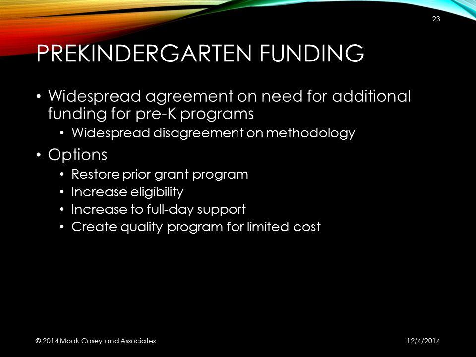 PREKINDERGARTEN FUNDING Widespread agreement on need for additional funding for pre-K programs Widespread disagreement on methodology Options Restore