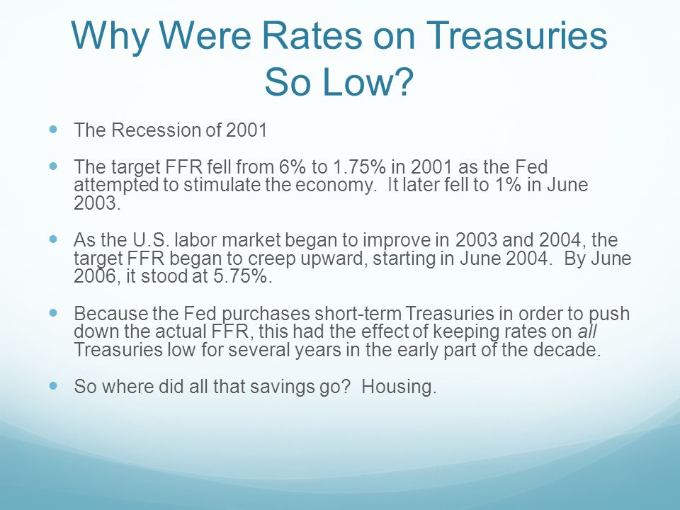 Why Were Rates on Treasuries So Low.