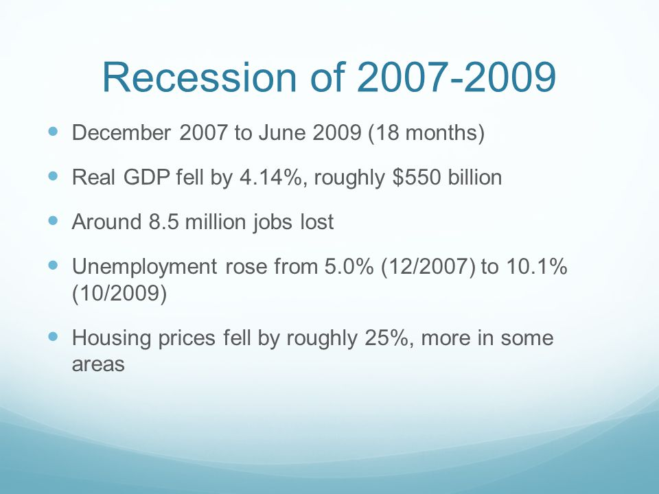 Recession of 2007-2009 December 2007 to June 2009 (18 months) Real GDP fell by 4.14%, roughly $550 billion Around 8.5 million jobs lost Unemployment rose from 5.0% (12/2007) to 10.1% (10/2009) Housing prices fell by roughly 25%, more in some areas