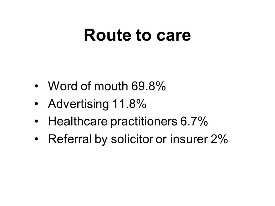 Route to care Word of mouth 69.8% Advertising 11.8% Healthcare practitioners 6.7% Referral by solicitor or insurer 2%