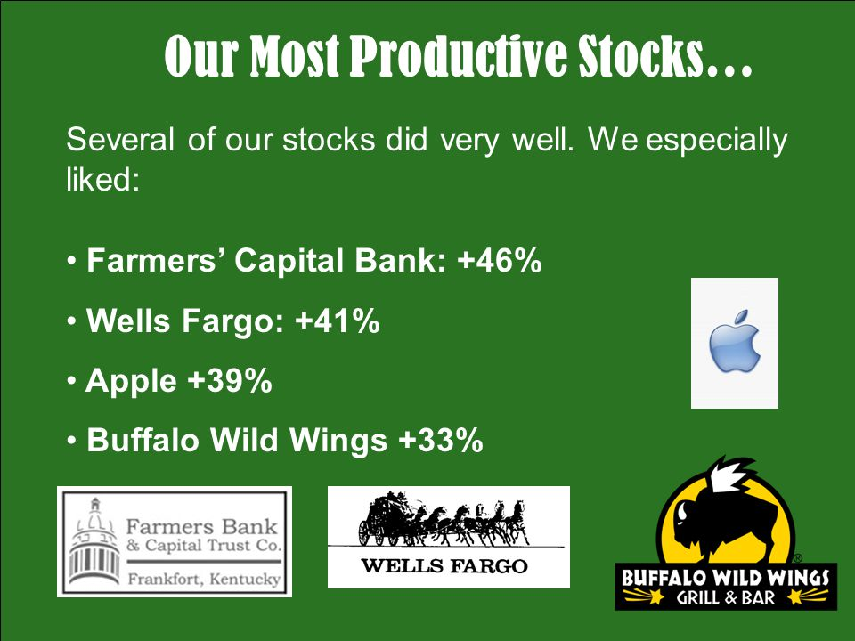 Our Most Productive Stocks… Several of our stocks did very well.