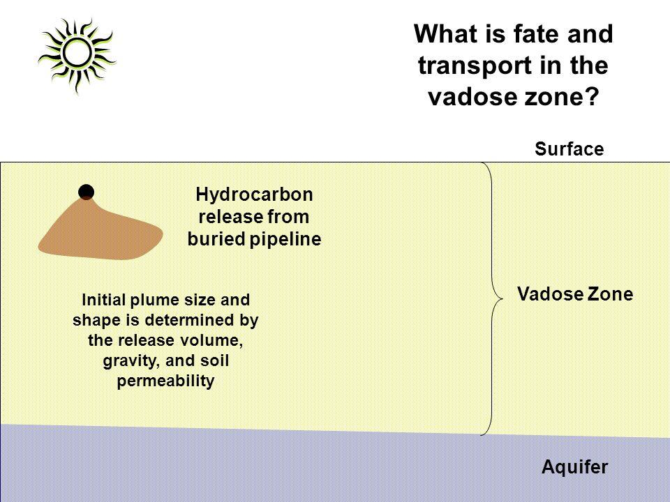 Aromatic EC >7-8 in soil (no excavation)