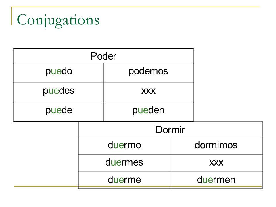 Examples Angélica __________ (dormir) ocho horas todas las noches Nosotros __________ (poder) ir a la playa mañana ** Notice that poder is often followed by another verb.