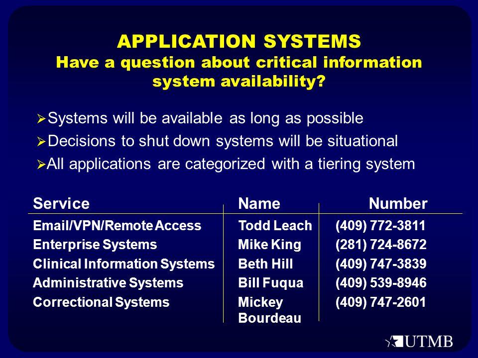 (409) 772-3811 (281) 724-8672 (409) 747-3839 (409) 539-8946 (409) 747-2601 Todd Leach Mike King Beth Hill Bill Fuqua Mickey Bourdeau Email/VPN/Remote