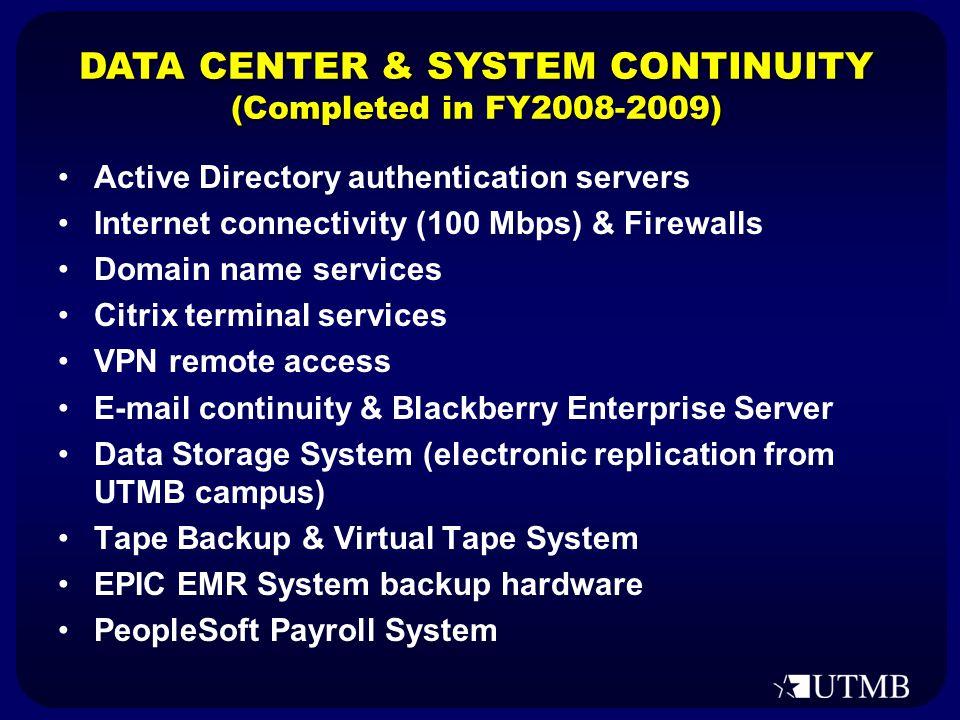 Active Directory authentication servers Internet connectivity (100 Mbps) & Firewalls Domain name services Citrix terminal services VPN remote access E