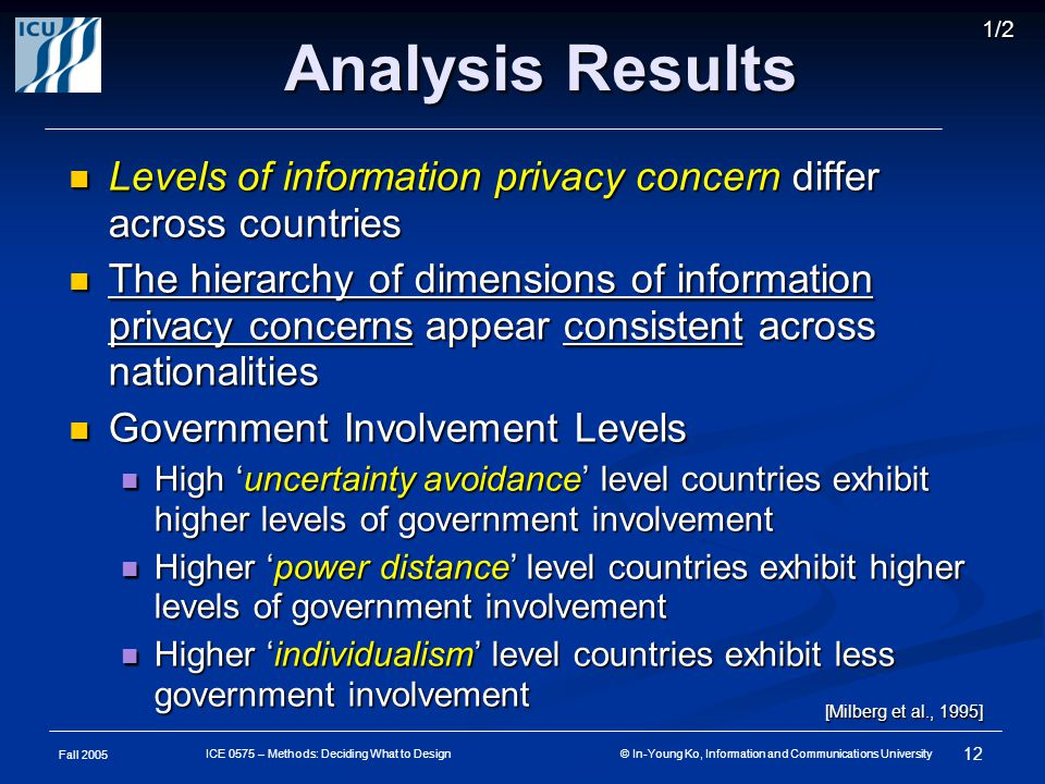 Fall 2005 12 ICE 0575 – Methods: Deciding What to Design © In-Young Ko, Information and Communications University Analysis Results Levels of information privacy concern differ across countries Levels of information privacy concern differ across countries The hierarchy of dimensions of information privacy concerns appear consistent across nationalities The hierarchy of dimensions of information privacy concerns appear consistent across nationalities Government Involvement Levels Government Involvement Levels High 'uncertainty avoidance' level countries exhibit higher levels of government involvement High 'uncertainty avoidance' level countries exhibit higher levels of government involvement Higher 'power distance' level countries exhibit higher levels of government involvement Higher 'power distance' level countries exhibit higher levels of government involvement Higher 'individualism' level countries exhibit less government involvement Higher 'individualism' level countries exhibit less government involvement [Milberg et al., 1995] 1/2