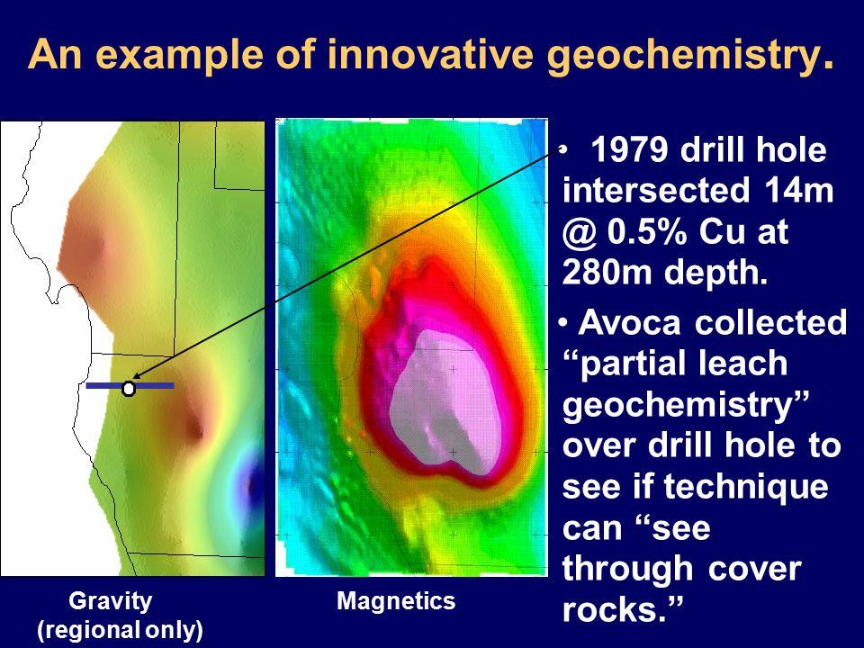 An example of innovative geochemistry.