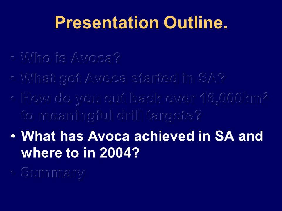 Presentation Outline.