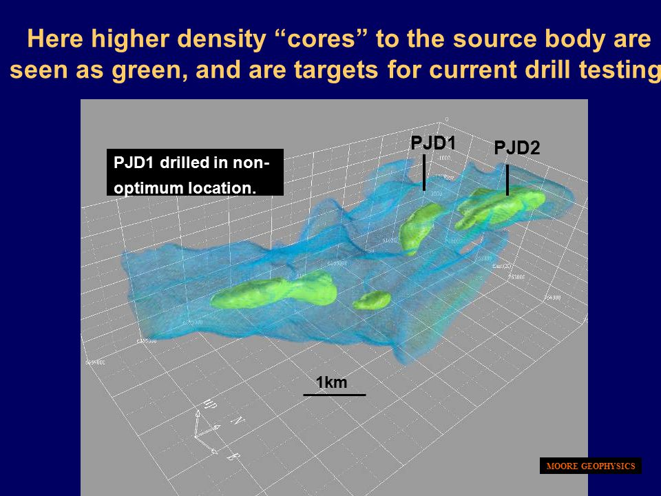 MOORE GEOPHYSICS PJD1 drilled in non- optimum location.