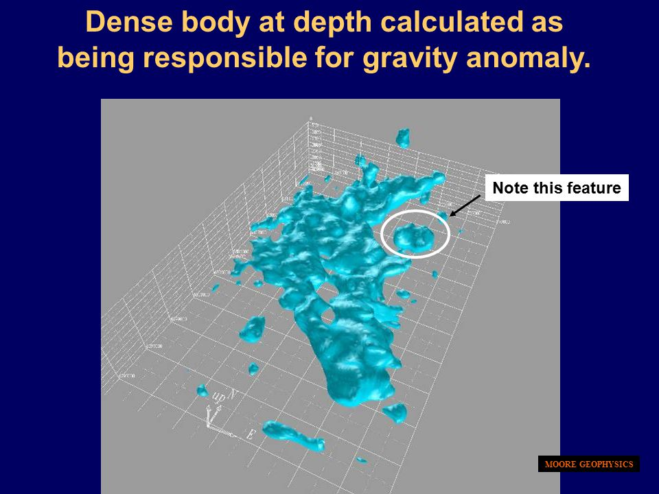 MOORE GEOPHYSICS Dense body at depth calculated as being responsible for gravity anomaly.