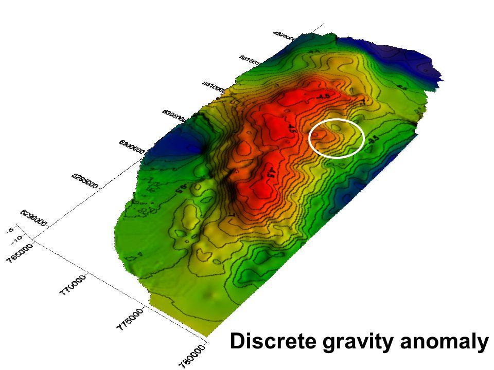 Discrete gravity anomaly