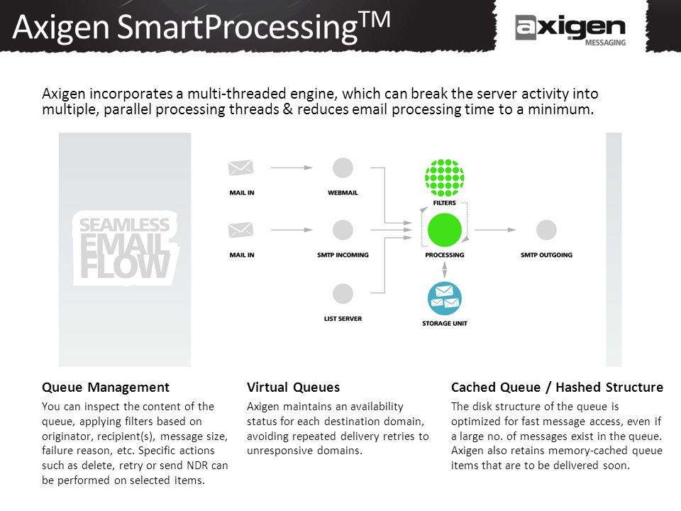 Axigen SmartProcessing TM Axigen incorporates a multi-threaded engine, which can break the server activity into multiple, parallel processing threads & reduces email processing time to a minimum.