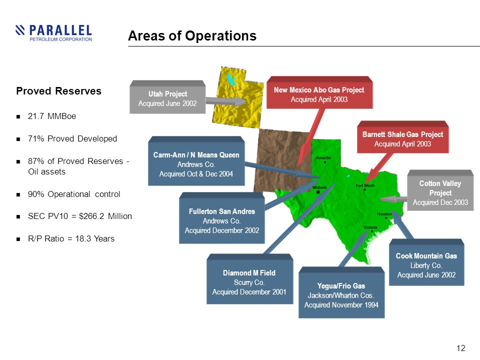 12 Areas of Operations Barnett Shale Gas Project Acquired April 2003 Utah Project Acquired June 2002 Fullerton San Andres Andrews Co.