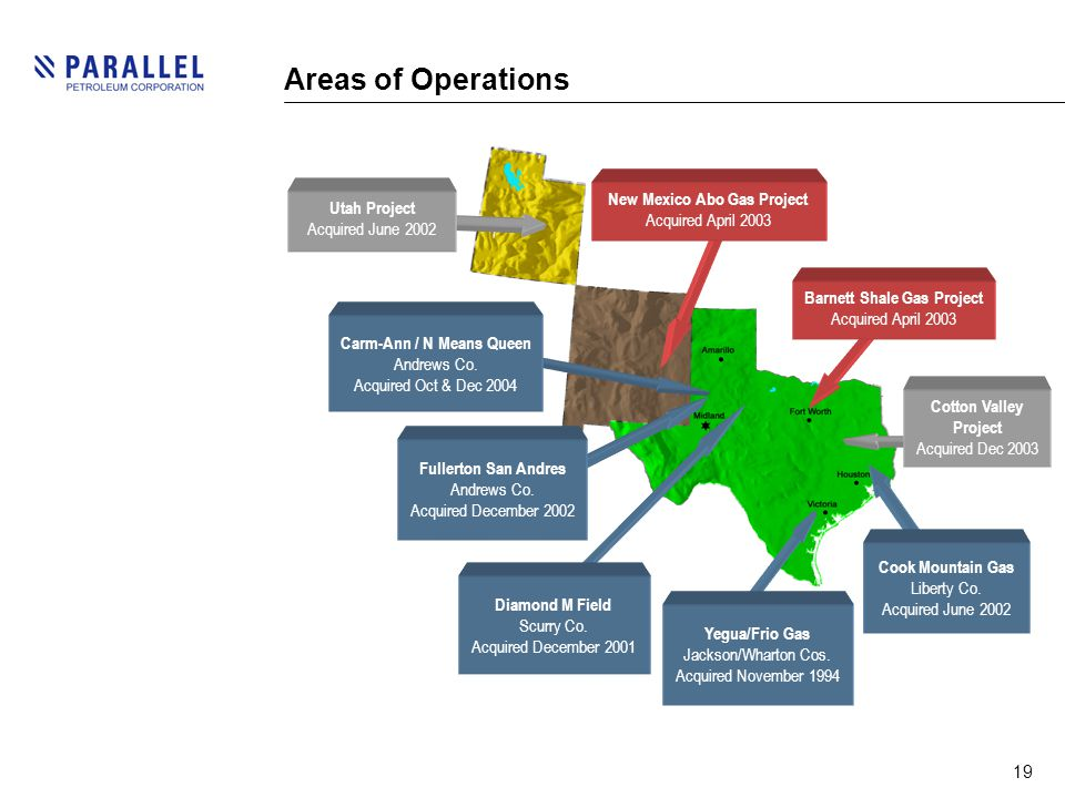 19 Areas of Operations Barnett Shale Gas Project Acquired April 2003 Utah Project Acquired June 2002 Fullerton San Andres Andrews Co.
