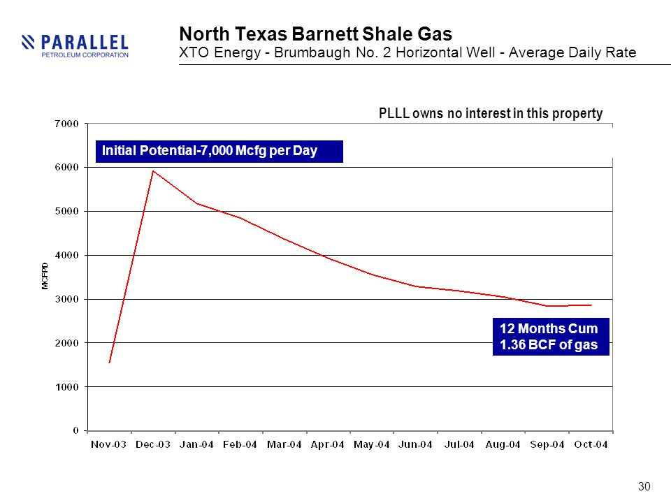 30 North Texas Barnett Shale Gas XTO Energy - Brumbaugh No.