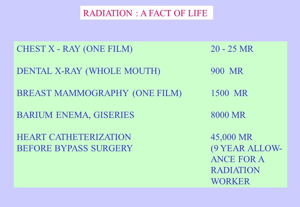 RADIATION : A FACT OF LIFE CHEST X - RAY (ONE FILM) 20 - 25 MR DENTAL X-RAY (WHOLE MOUTH)900 MR BREAST MAMMOGRAPHY (ONE FILM) 1500 MR BARIUM ENEMA, GISERIES8000 MR HEART CATHETERIZATION45,000 MR BEFORE BYPASS SURGERY(9 YEAR ALLOW- ANCE FOR A RADIATION WORKER