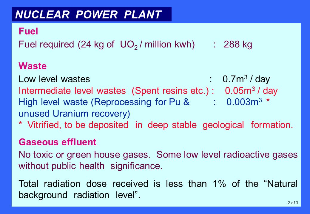 NUCLEAR POWER PLANT Fuel Fuel required (24 kg of UO 2 / million kwh) : 288 kg Waste Low level wastes : 0.7m 3 / day Intermediate level wastes (Spent resins etc.) : 0.05m 3 / day High level waste (Reprocessing for Pu & : 0.003m 3 * unused Uranium recovery) * Vitrified, to be deposited in deep stable geological formation.