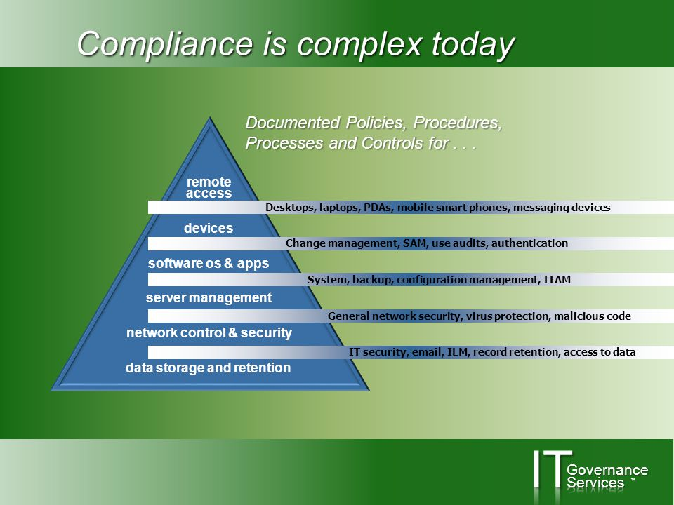 Governance 2009 Competitive Advantage Welcome to ITGS Team Approach Experienced Updated Regs Software Tools Governance